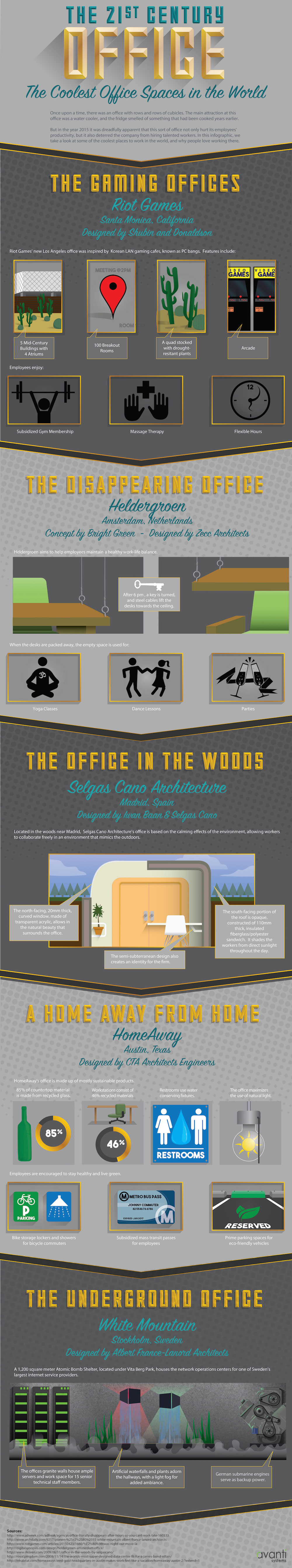 coolest-offices-in-the-world
